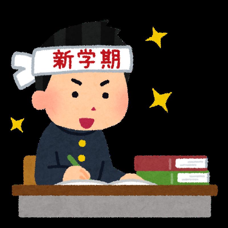 入試問題の傾向を把握して志望校合格を掴みとろう!