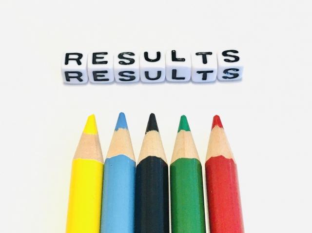 2021年度福岡県公立高校入試得点率からわかる効果的な勉強法とは?
